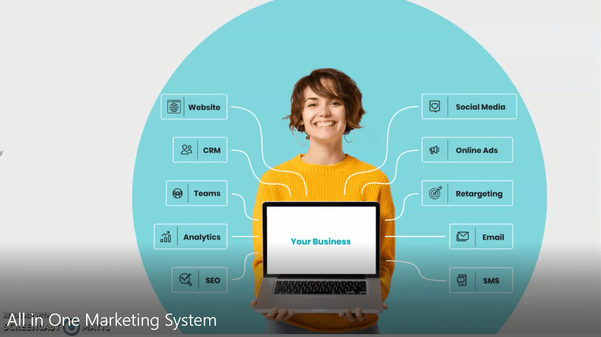 All in One Marketing System